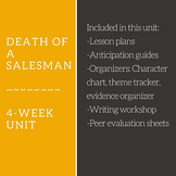 Death of a Salesman Complete 43-Page Unit, CCSS Aligned