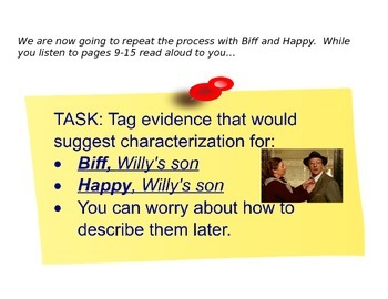 Death of a Salesman (very beginning of book) Character Trait Hashtag Activity