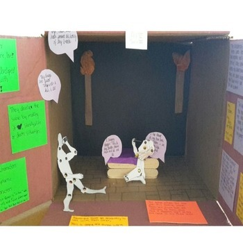 Death of a Salesman:3D Scene Analysis Project Diorama: Standards Based
