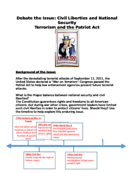 Debate: Civil Liberties & National Security- Terrorism & P