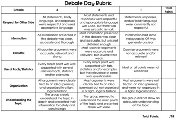 Debate Day Bundle *EDITABLE*