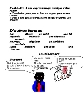 Debate Expressions in French