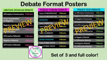 Debate Format Posters