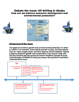 Debate: Oil Drilling in Alaska: Balance of econ dev. & environment protection?