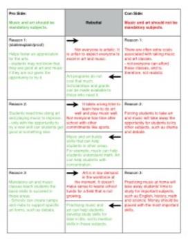 Debate Planner and Recording Sheet