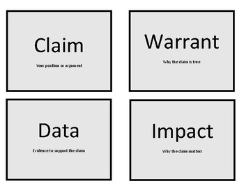 Debate Resource: Claim, Data, Warrant, Impact Signs for Analyzing Arguments