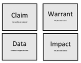 Debate Resource: Claim, Data, Warrant, Impact Signs for An