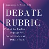 Debate Rubric w/ Peer Observation Sheet for English and Social Studies 6-12