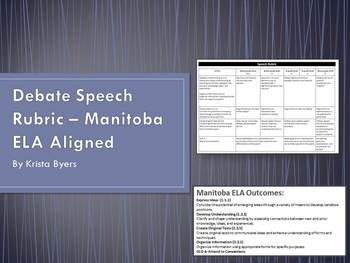 Debate Speech Rubric