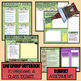 Debate Unit: Digital Interactive Notebooks for Argumentative Reading and Writing