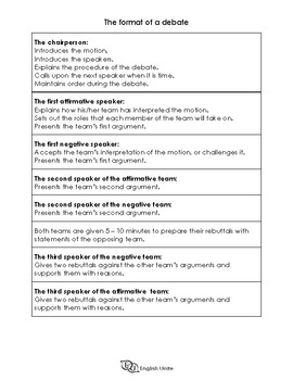 Debate format and planning worksheets