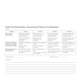 Debating the Factors of Confederation - Drama Activity