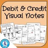 Debit & Credit Visual Notes