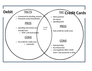 debit vs credit card venn diagram inb entry by math with meagan tpt rh teacherspayteachers com credit card flow diagram credit card processing diagram how it works