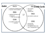 Debit vs Credit Card Venn Diagram INB entry