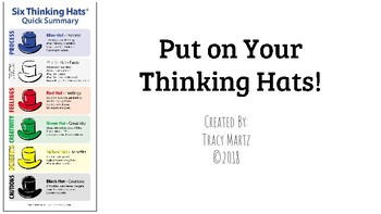 Debono's Thinking Hats Critical/Creative Thinking Template