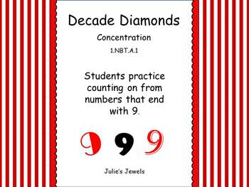 Decade Diamonds 1.NBT.A.1
