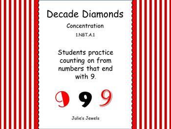 Decade Diamonds 1.NBT.A.1