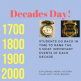 Decades Day independent student webquest for 5 important e