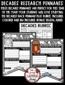End of Year Project - Decades Research Poster Templates