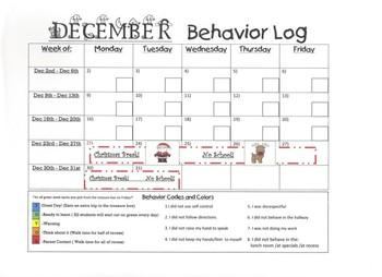 December 2013 Behavior Log