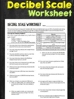 Decibel Scale Sound Worksheet