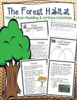 Deciduous Forest Informational Unit