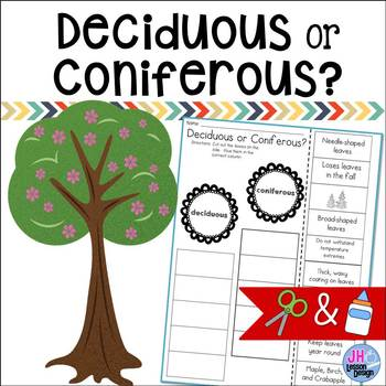 Deciduous and Coniferous Trees Cut and Paste Sorting Activity