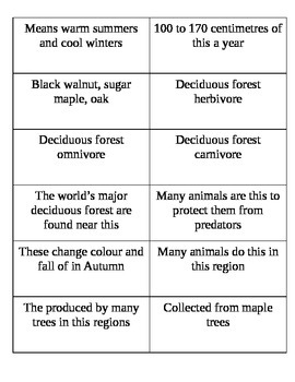 Deciduous forest vocabulary cards