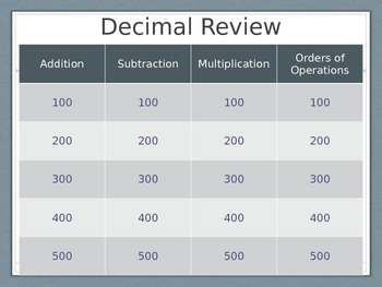 Decimal Addition, Subtraction, and Division