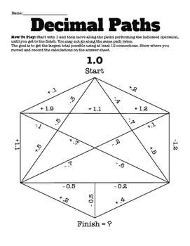 Decimal Addition/Subtraction Puzzles: Fully Differentiated