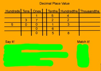 Decimal Basics Flipchart