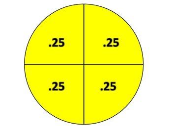 Decimal Circles