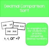 Decimal Comparison Sort