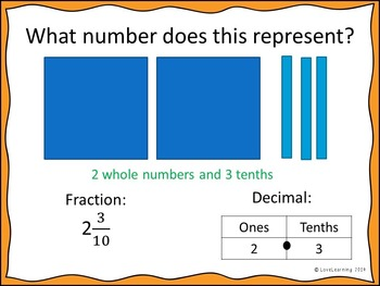 Decimals PowerPoint Lesson (Models, Reading and Writing, Comparing, Rounding)