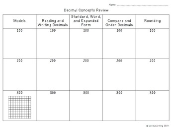 Decimal Concepts Review Game and Answer Sheet