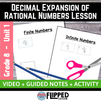 Decimal Expansion of Rational Numbers Lesson
