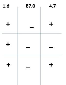 Decimal Fluency Game