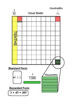 Decimal Form Fluency Practice Worksheets