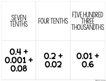 Decimal Forms Number Line