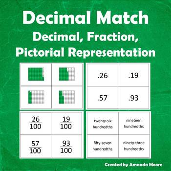 Decimal Fraction Matching Game Common Core Aligned