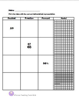 decimal fraction percent model practice by torres teaching tools. Black Bedroom Furniture Sets. Home Design Ideas
