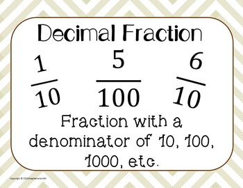 Decimal Fraction Vocabulary Word Wall Engage NY Grade 4 Module 6 Focus Wall