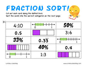Decimal, Fraction and Percent Sorting Activity: Making Math Visual