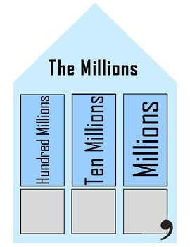 Decimal Houses