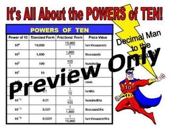 Decimal Man Powers of Ten Chart Poster