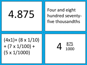 Decimal Match:  Activity for Number, Word Name, Fraction, and Expanded Notation
