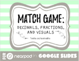 Decimal Matching Game: Matching Equivalent Fractions, Decimals, and Visuals
