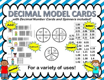 Decimal Model Cards- For A Variety of Uses!!!