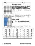 Decimal Model Practice with 100 Grids